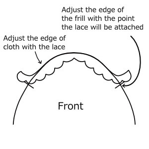 Put the lace