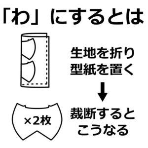 「わ」にする工程の説明