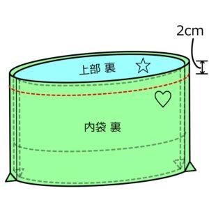 縫い代2cmで縫い合わせる